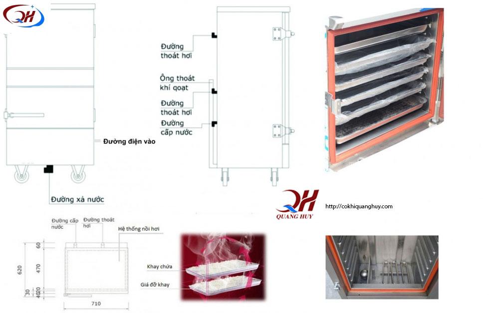 Cấu tạo chi tiết tủ cơm công nghiệp.